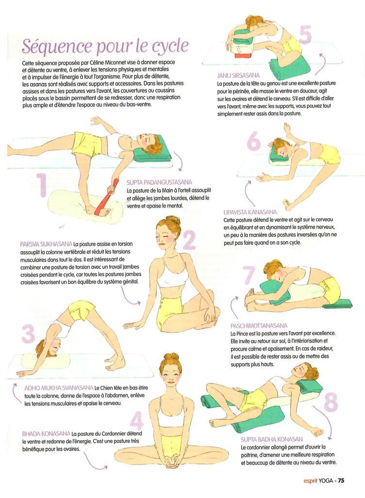 Céline Miconnet - yoga au féminin - yoga pour la femme - Esprit Yoga